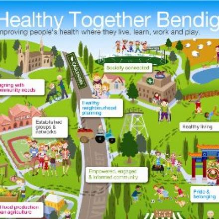 Healthy Together Bendigo